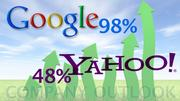 While 98 percent of Google employees say their company is getting better, only 48 percent of Yahoo workers feel that way about their company's future, according to job rating site Glassdoor.