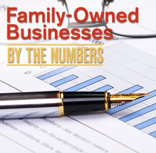 Click through the photo gallery to see some interesting data on family businesses from a PricewaterhouseCoopers study.