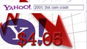 Just one year after hitting record highs, however, the dot com crash obliterates the company's value. Yahoo stock falls to an all-time low of $4.05 a share by September.
