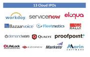There have also been a number of IPOs since January 2012, adding a companies to the Bessemer Cloud Index.