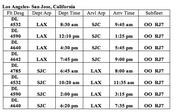 Delta will fly four nonstops daily between San Jose and Los Angeles.