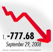 The biggest drop in the Dow came on Sept. 29, 2008, during the 2008 banking and credit meltdown.