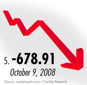 The fifth largest Dow drop came during the 2008 bank and credit crisis.