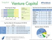 A new report from Pitchbook shows a big drop in second quarter venture deals but an increase in the median funding amount.