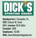Dick's Sporting Goods plans Bay Area locations