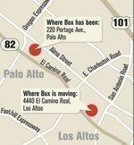 Box.net packed in Palo Alto, opens in Los Altos