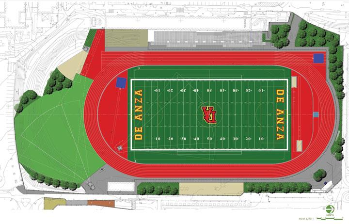 Proposed De Anza College Stadium