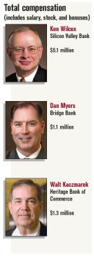 CEOs pay jumps as banks prosper