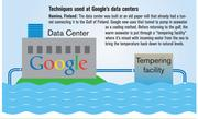 """Techniques used at Google's data centers Hamina, Finland: The data center was built at an old paper mill that already had a tunnel connecting it to the Gulf of Finland. Google now uses that tunnel to pump in seawater as a cooling method. Before returning to the gulf, the warm seawater is put through a """"tempering facility"""" where it's mixed with incoming water from the sea to bring the temperature back down to natural levels."""