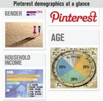 Millions of Pinterest users lure businesses to hot website