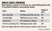 Shea Properties' Silicon Valley presence