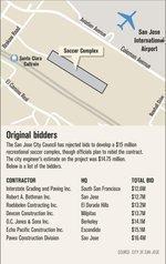 San Jose soccer complex plan rebooted after bid complaints