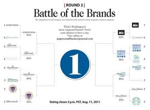 Game on! Round 2 of Washington's Battle of the Brands begins