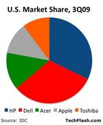 PC market growing again in advance of Windows 7 release