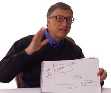 Bill Gates, co-chairman of the Bill & Melinda Gates Foundation of Seattle, speaks in his annual letter.