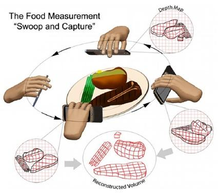 """The Dietary Data Recorder System uses 3D modeling to estimate food volume, analyzing user-recorded videos that are obtained with a simple """"swooping"""" motion"""
