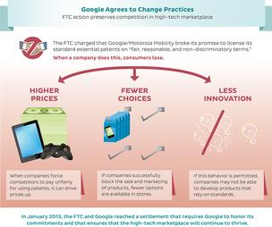 "The FTC explains why it will force Google to license its ""standard-essential patents"" in this infographic."