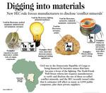 New SEC rule forces manufacturers to disclose 'conflict minerals'