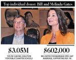 Top donors to Washington political campaigns