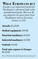 Washington state keeps wary eye on Euro debt crisis
