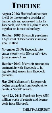 Microsoft, Facebook get cozy as competitors hover