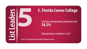 Florida Career College graphic