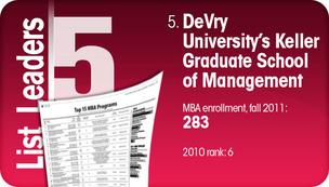 DeVry University's Keller Graduate School of Management