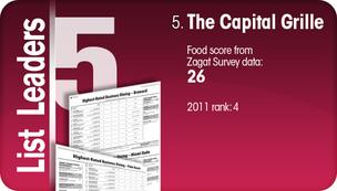 The Capital Grille graphic