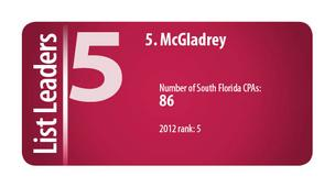 McGladrey graphic
