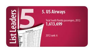 US Airways graphic