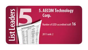 AECOM Technology Corp. graphic