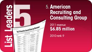 American Recruiting and Consulting Group graphic
