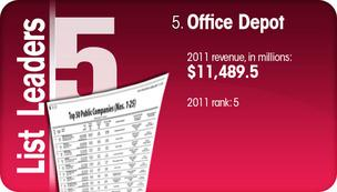 Office Depot graphic