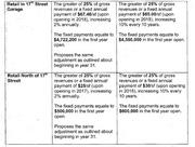 Page 2: A side-by-side comparison of revised revenue projections from the two  development groups vying to win the job of overhauling the Miami Beach  Convention Center district.