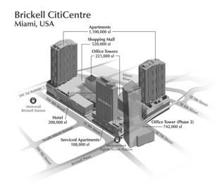 Swire properties tweaks the name of its biggest project to Brickell CityCentre.