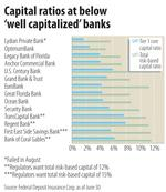 South Florida's banks try to stay afloat amid economic woes