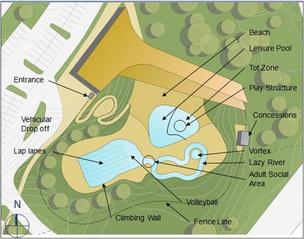 Lemay Community and Aquatic Center diagram