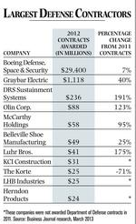 Lighthouse for the Blind expects big revenue drop from sequester