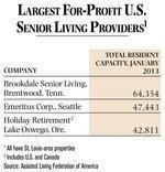 How to: Choose a Senior Living Facility