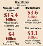 Dean Health deal helps SSM focus on preventive care