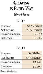 Banking & Finance With Greg Edwards