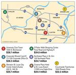 Past due: $289 million in loans - University Club Tower, Sheraton St. Louis City Center in default