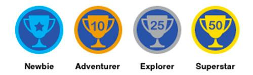 The idea of badges as proof of achievement has been popularized by social-media game/tools like Foursquare.