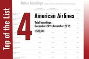 No. 4 is American Airlines.