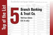 No. 5 is Branch Banking & Trust.