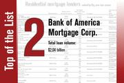No. 2 is Bank of America Mortgage Corp.