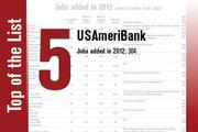 USAmeriBank is No. 5 on the List.