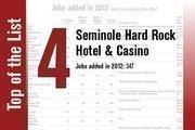 Seminole Hard Rock Hotel & Casino is No. 4 on the List.