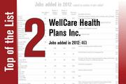 WellCare Health Plans is No. 2 on the List.