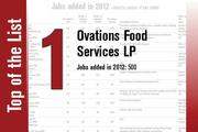 Ovations Food Services is No. 1 on the List with 500 jobs added.